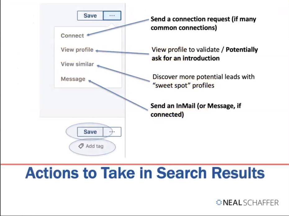Actions to Take in Search Results